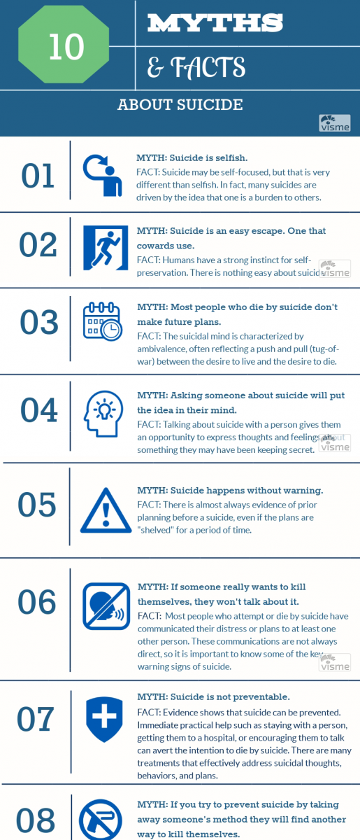 Suicide Myths and Facts Infographic