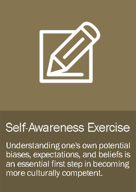 Self - Awareness Exercise